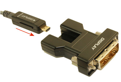 DVI-D DISPLAY Optional End Connector for CV-P-HDFH-DC2-### Fiber Cables